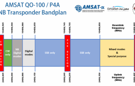 New QO-100 band plan