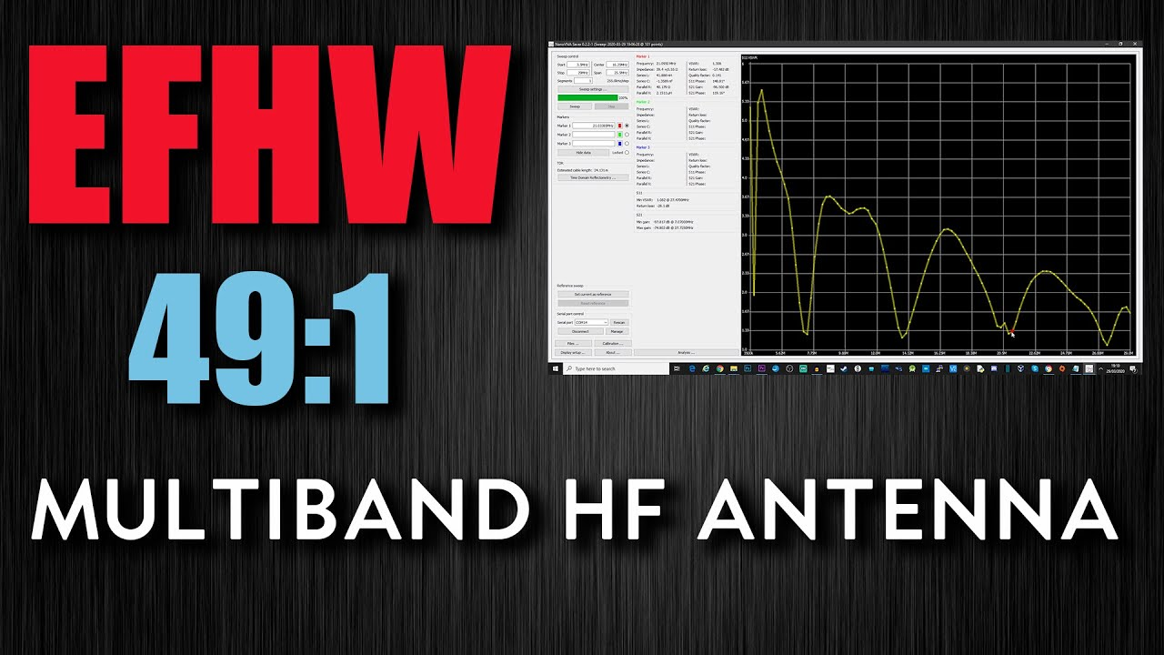 49:1 End Fed Half Wave Multi-Band HF Antenna 80m – 10m