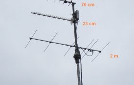 Brazil holds 430 and 1240 MHz consultation