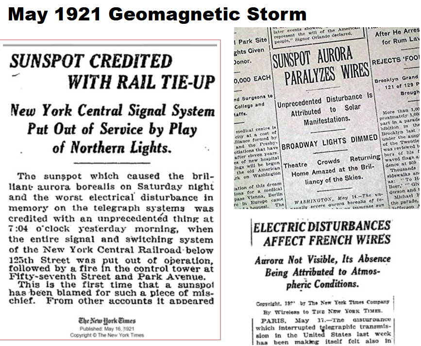 The Great Geomagnetic Storm of May 1921