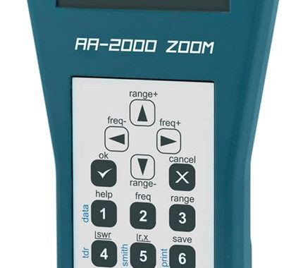 New RigExpert Green ZOOM Family of the antenna & cable analyzers