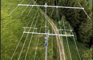Swiss Remote Station Rigi Scheidegg, 1'660m a.s.l. – an Amateur Radio project of HB9RYZ + HB9CQK