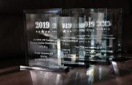CQ WW SSB/CW 2020 Online Scoring Trophy program