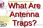 How Antenna Traps Work