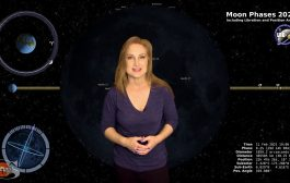 Fast Solar Wind Coming in Waves   Solar Storm Forecast 02.04.2021