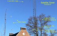 Can I Put One End of a Dipole Next to my VHF Antenna?