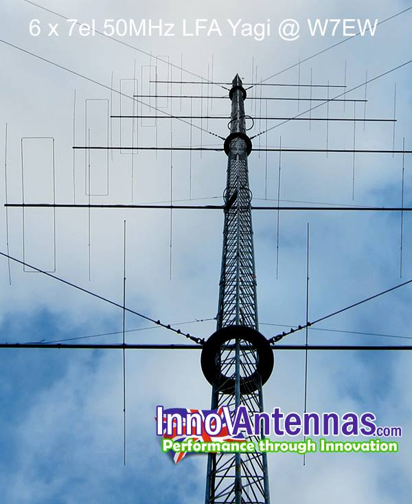 WiMo takes over the manufacture and distribution of the well-known products of InnovAntennas Europe worldwide