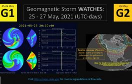 Weekend Solar Flare Frenzy Could Spark Geomagnetic Storms