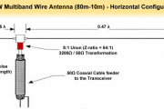 Mechanical Issues with EFHW Antenna