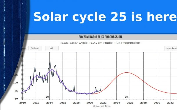 Solar cycle 25 is here and band activity is up!